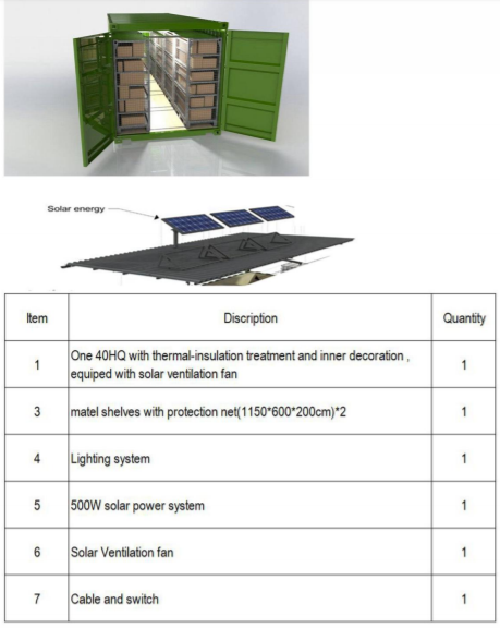 Solar 40Ft Storage Container Spec