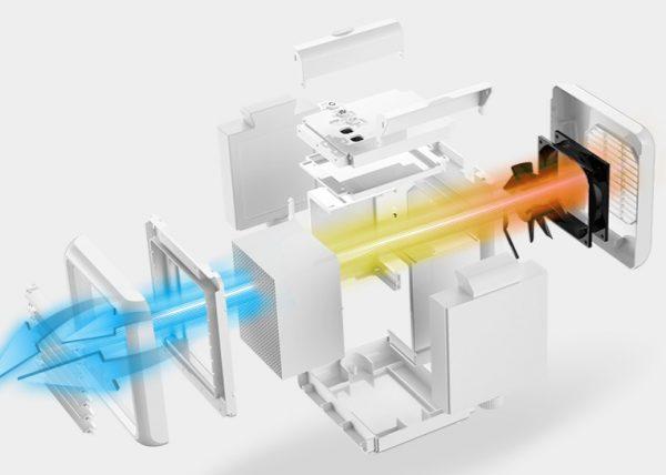 SM-302 Cooling Process